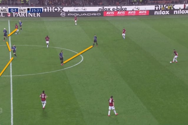 In questo fotogramma tratto dal derby Inter–Milan della scorsa stagione, si vede come i terzini sono più bassi e liberi di ricevere palla mentre i nerazzurri schermano bene il centrocampo