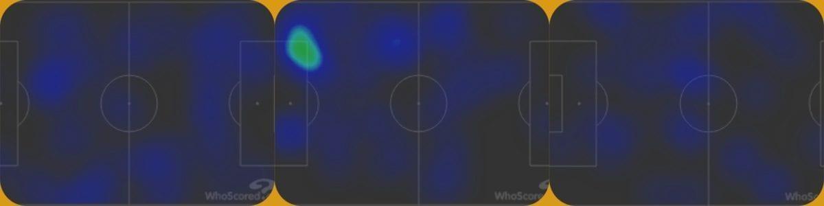 Le posizioni di Kulusevski con Roma, Bologna, Napoli (rating migliore, fonte whoscored.com)