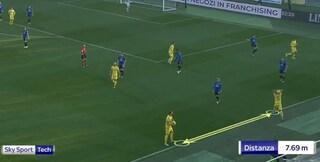 Atalanta-Verona, due palloni in campo e rimessa irregolare: gli errori sul gol di Di Carmine