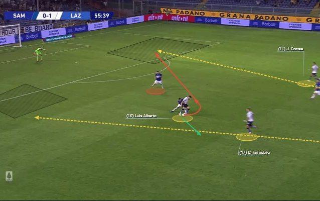 In questa situazione di gioco, contro la Sampdoria, Correa salta il marcatore e scatta verso l'area a ricevere l'apertura di Luis Alberto