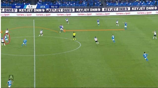 In questo fotogramma che si riferisce a Napoli–Atalanta, Callejon viene incontro e Fabian Ruiz si inserisce alle sue spalle (screen tratto da Total Football Analysis)