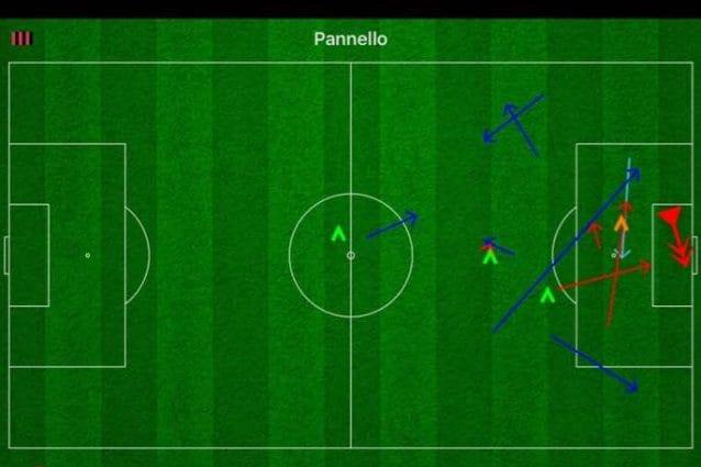 La partita di Ibrahimovic: ha completato 6 passaggi su 10, tirato una volta di testa, vinto due duelli aerei su tre. Ha creato una grande occasione, il cross per il colpo di testa debole di Leao