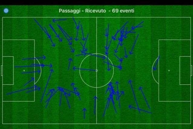 Le zone di campo dove riceve nei primi 75 minuti Fabian Ruiz, che di fatto gioca come playmaker