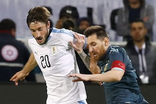Calciomercato Milan,Matías Viña possibile alternativa a Hernandez