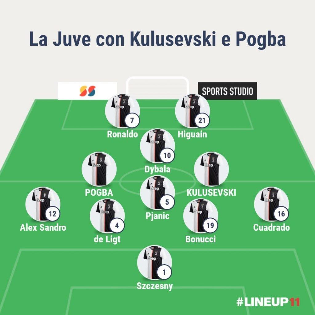 Kulusevski e Pogba mezzeali nel 4–3–1–2