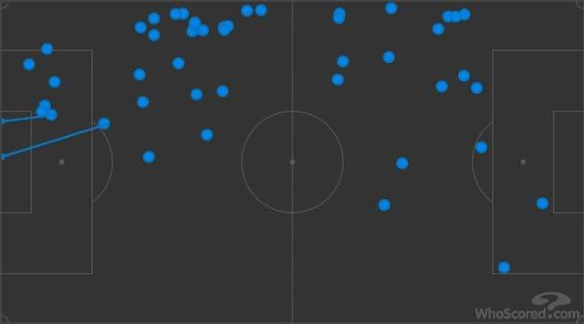 I tocchi di palla di Benassi in partita che coprono quasi tutto il campo (Whoscored)