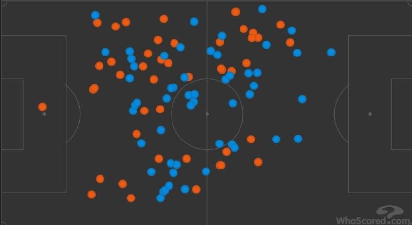 in arancio, i 46 passaggi chiave di Demme, in azzurro, i 56 di Pjanic (whoscored.com)