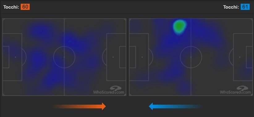l'heatmap di Leiva (a sinistra) e di Allan (a destra) 121 tocchi in due (whoscored.com)