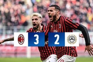Milan-Udinese 3-2, Rebic e Theo fanno risorgere il Diavolo a San Siro