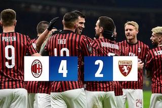 Coppa Italia, il Milan batte il Torino 4-2 dopo i supplementari e vola in semifinale