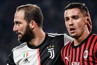 Milan-Juventus ore 20.45 su Rai 1: dove vedere la partita in tv e streaming