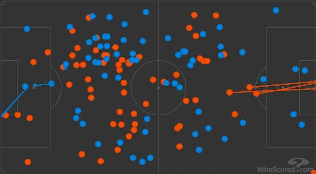 I tocchi di palla di Brozovic (in blu) e di Kessié (in rosso) (Whoscored)