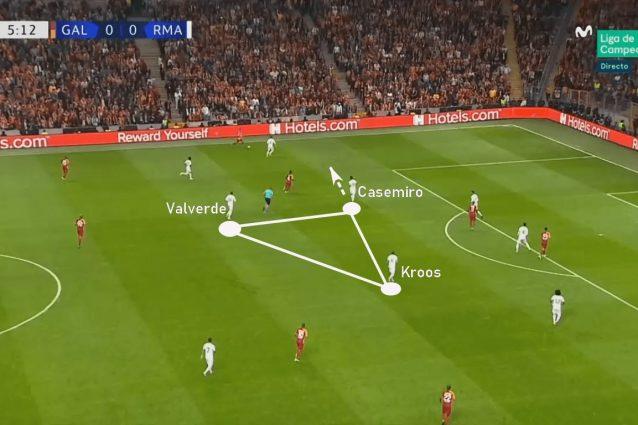 Un esempio del posizionamento tipico del trio Casemiro–Valverde–Kroos nel centrocampo del Real Madrid