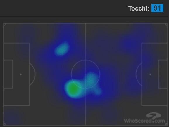 l'heatmap di Brozovic contro la Juventus (whoscored.com)