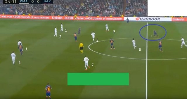 otto uomini del Real Madrid, nel primo tempo, dietro la linea della palla